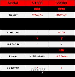 20800mAh Portable Car Jump Starter Booster Jumper Box Power Bank Battery Charger